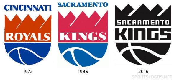 kings-logo-evolution-590x283